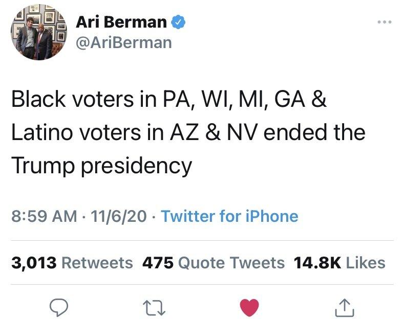 Black voters in PA, WI, MI, GA & Latino voters in AZ & NV ended the Trump presidency